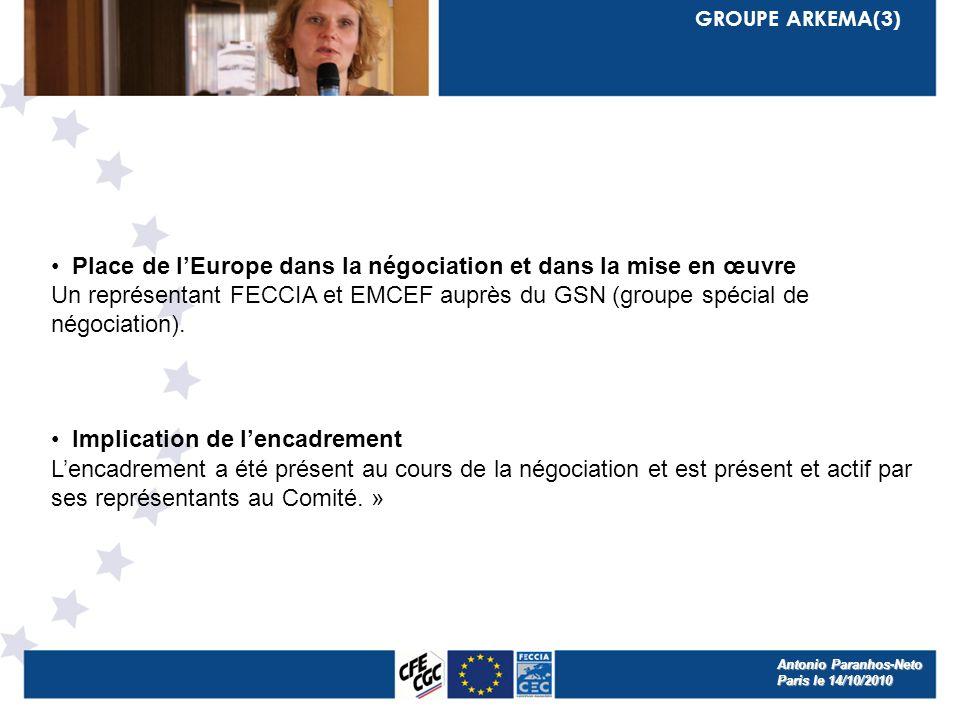 GROUPE ARKEMA(3) Place de lEurope dans la négociation et dans la mise en œuvre Un représentant FECCIA et EMCEF auprès du GSN (groupe spécial de négociation).