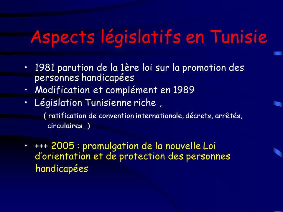 Aspects législatifs en Tunisie 1981 parution de la 1ère loi sur la promotion des personnes handicapées Modification et complément en 1989 Législation