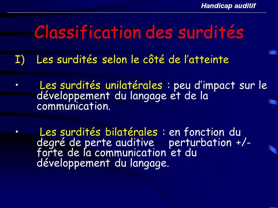 Classification des surdités I)Les surdités selon le côté de latteinte Les surdités unilatérales : peu dimpact sur le développement du langage et de la