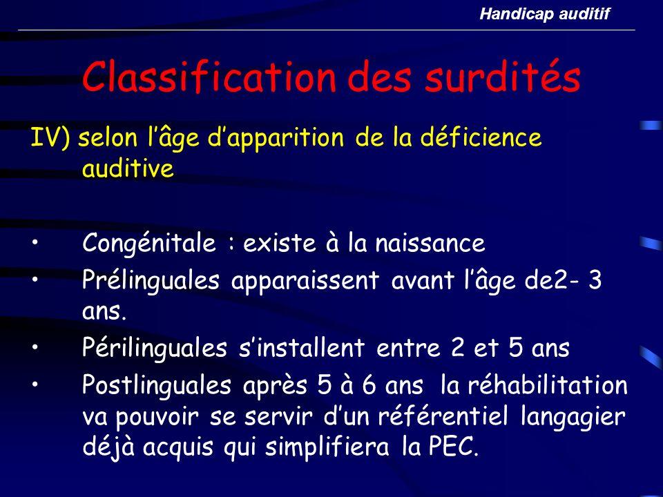 Classification des surdités IV) selon lâge dapparition de la déficience auditive Congénitale : existe à la naissance Prélinguales apparaissent avant l