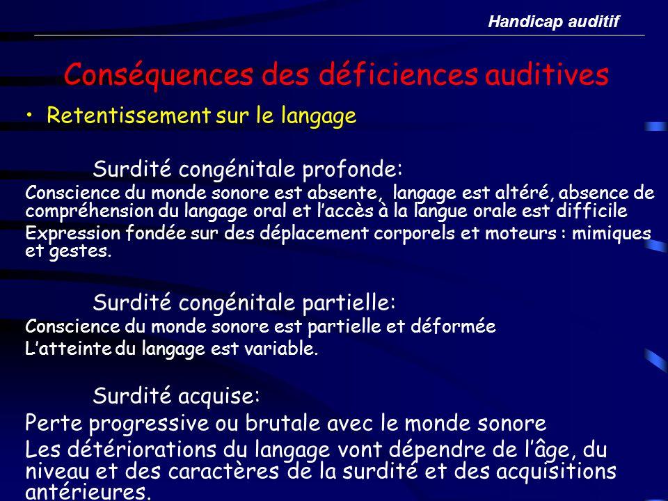 Conséquences des déficiences auditives Retentissement sur le langage Surdité congénitale profonde: Conscience du monde sonore est absente, langage est