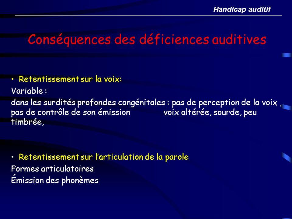 Conséquences des déficiences auditives Retentissement sur la voix: Variable : dans les surdités profondes congénitales : pas de perception de la voix,