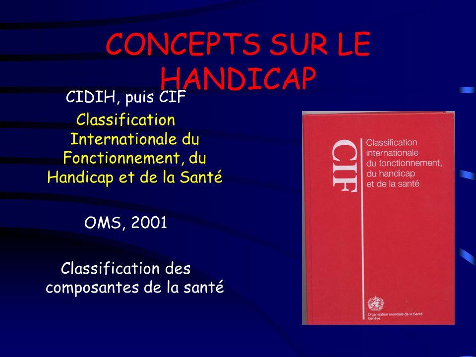 CONCEPTS SUR LE HANDICAP CIDIH, puis CIF Classification Internationale du Fonctionnement, du Handicap et de la Santé OMS, 2001 Classification des comp