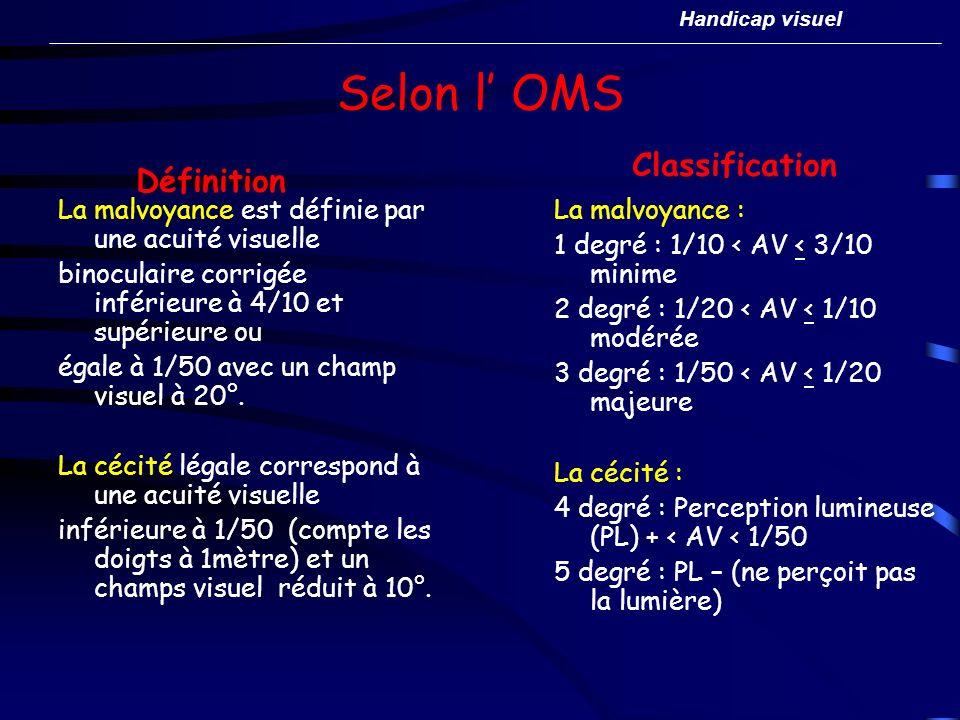 Selon l OMS La malvoyance est définie par une acuité visuelle binoculaire corrigée inférieure à 4/10 et supérieure ou égale à 1/50 avec un champ visue