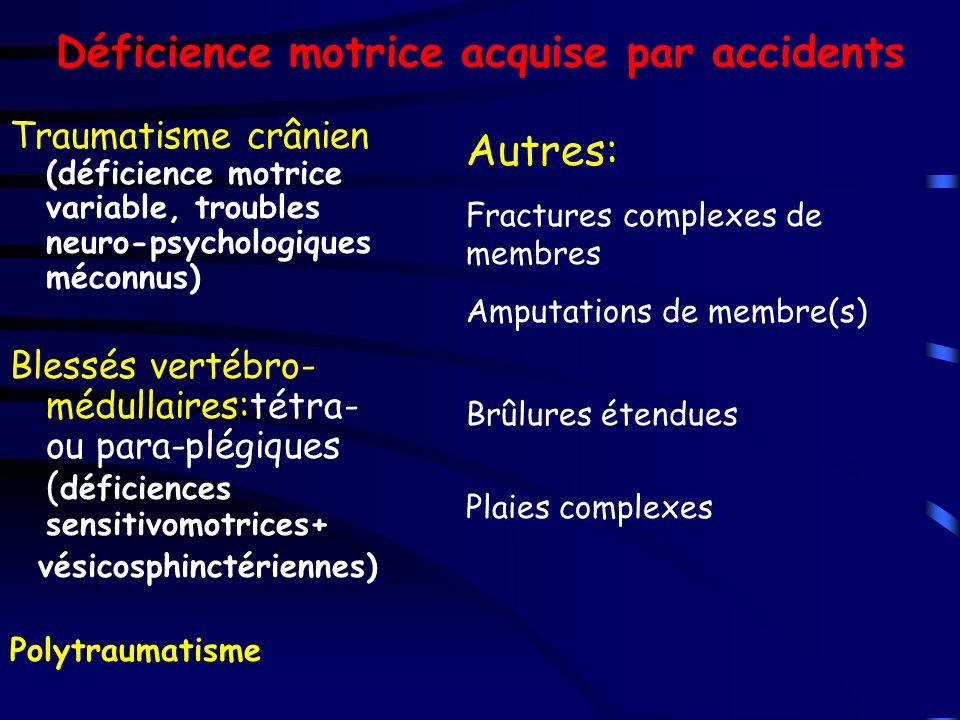 Déficience motrice acquise par accidents Traumatisme crânien (déficience motrice variable, troubles neuro-psychologiques méconnus) Blessés vertébro- m