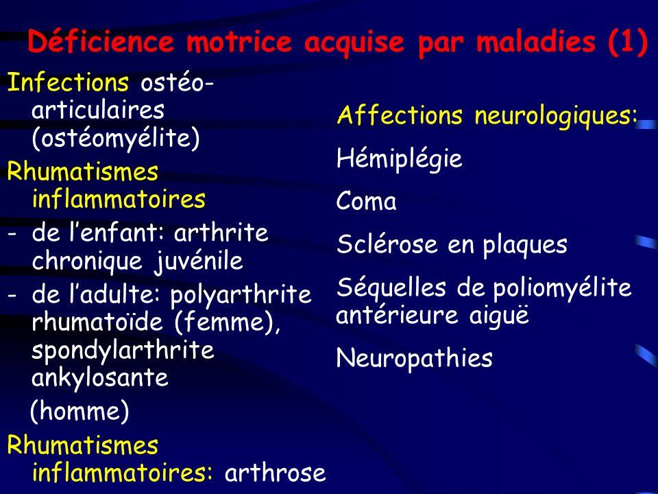 Déficience motrice acquise par maladies (1) Infections ostéo- articulaires (ostéomyélite) Rhumatismes inflammatoires -de lenfant: arthrite chronique j