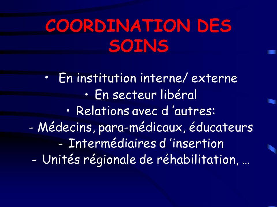 COORDINATION DES SOINS En institution interne/ externe En secteur libéral Relations avec d autres: - Médecins, para-médicaux, éducateurs -Intermédiair