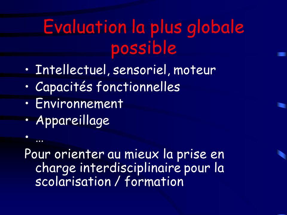 Evaluation la plus globale possible Intellectuel, sensoriel, moteur Capacités fonctionnelles Environnement Appareillage … Pour orienter au mieux la pr