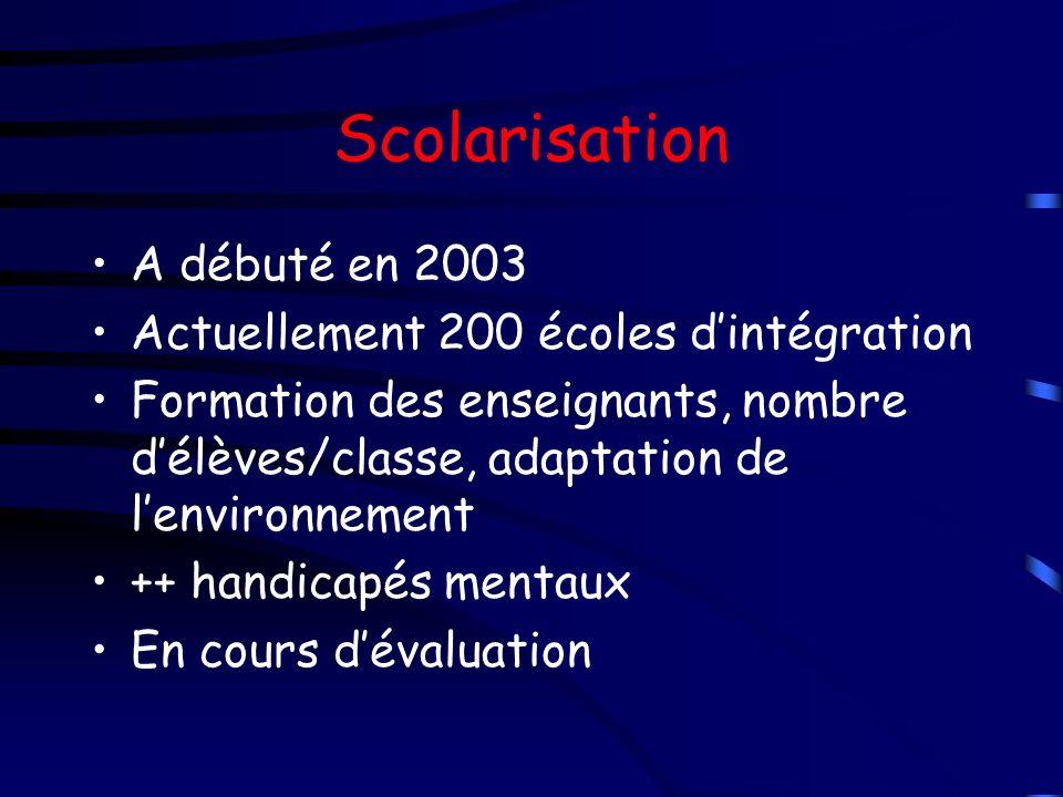 A débuté en 2003 Actuellement 200 écoles dintégration Formation des enseignants, nombre délèves/classe, adaptation de lenvironnement ++ handicapés men