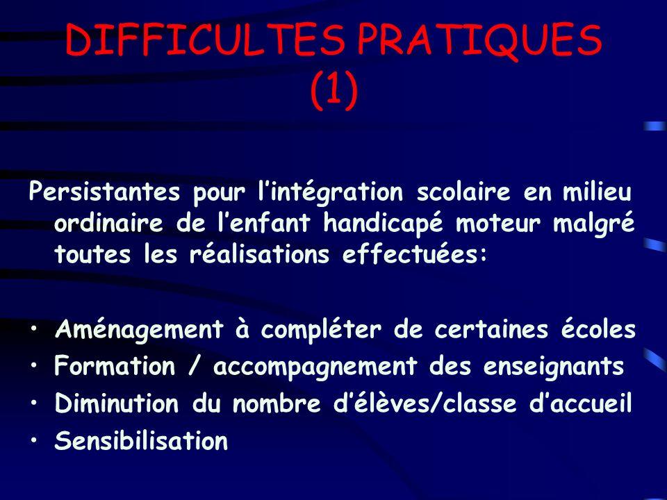 DIFFICULTES PRATIQUES (1) Persistantes pour lintégration scolaire en milieu ordinaire de lenfant handicapé moteur malgré toutes les réalisations effec