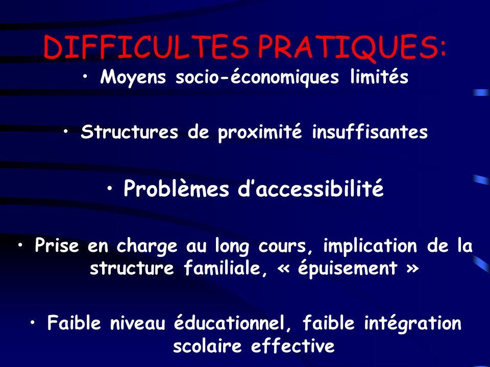 DIFFICULTES PRATIQUES: Moyens socio-économiques limités Structures de proximité insuffisantes Problèmes daccessibilité Prise en charge au long cours,
