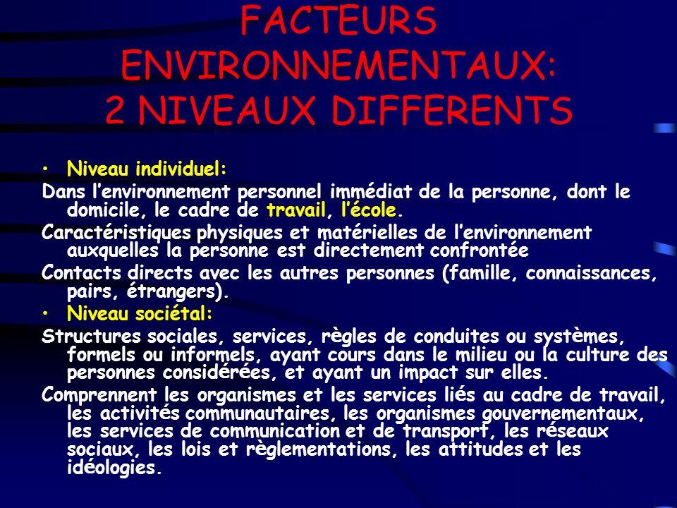 FACTEURS ENVIRONNEMENTAUX: 2 NIVEAUX DIFFERENTS Niveau individuel: Dans lenvironnement personnel immédiat de la personne, dont le domicile, le cadre d