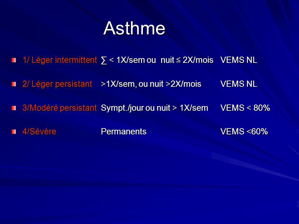 Asthme 1/ Léger intermittent < 1X/sem ou nuit 2X/moisVEMS NL 2/ Léger persistant>1X/sem, ou nuit >2X/moisVEMS NL 3/Modéré persistantSympt./jour ou nui
