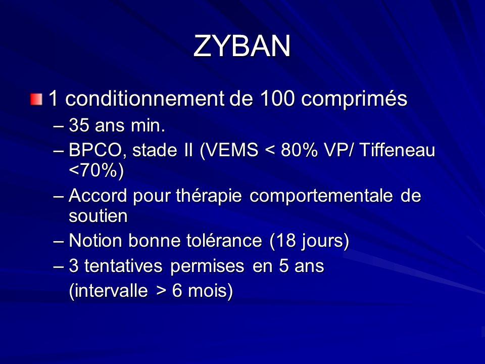 ZYBAN 1 conditionnement de 100 comprimés –35 ans min. –BPCO, stade II (VEMS < 80% VP/ Tiffeneau <70%) –Accord pour thérapie comportementale de soutien