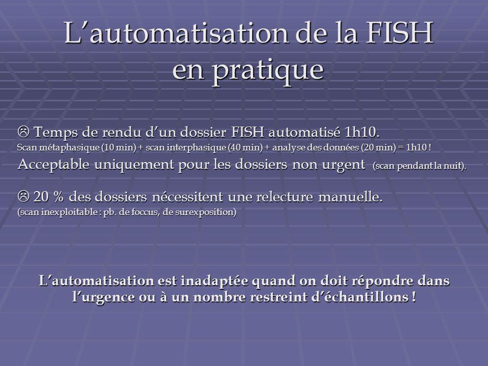 Lautomatisation de la FISH en pratique Temps de rendu dun dossier FISH automatisé 1h10. Temps de rendu dun dossier FISH automatisé 1h10. Scan métaphas