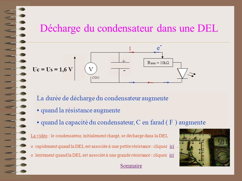 Sommaire Décharge du condensateur dans une DEL I e-e- Uc Le condensateur chargé demeure chargé car il contient un isolant entre ses armatures qui empê