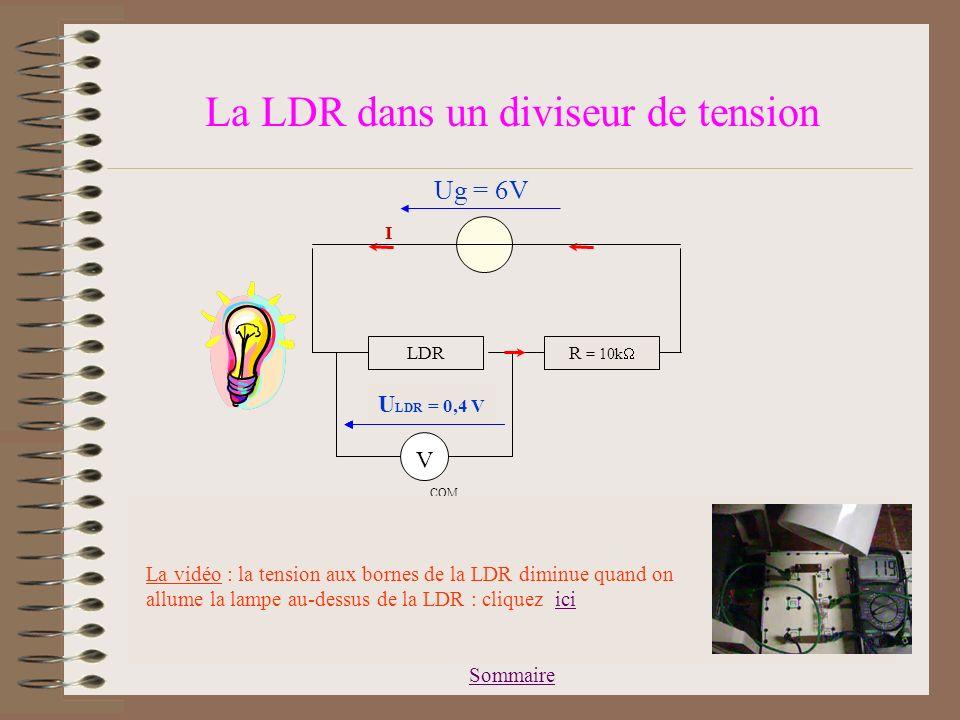 Sommaire La LDR dans un diviseur de tension U LDR = 0V LDR V COM I Ug = 6V Objectif : on veut montrer que la tension aux bornes de la LDR varie quand lintensité lumineuse varie.