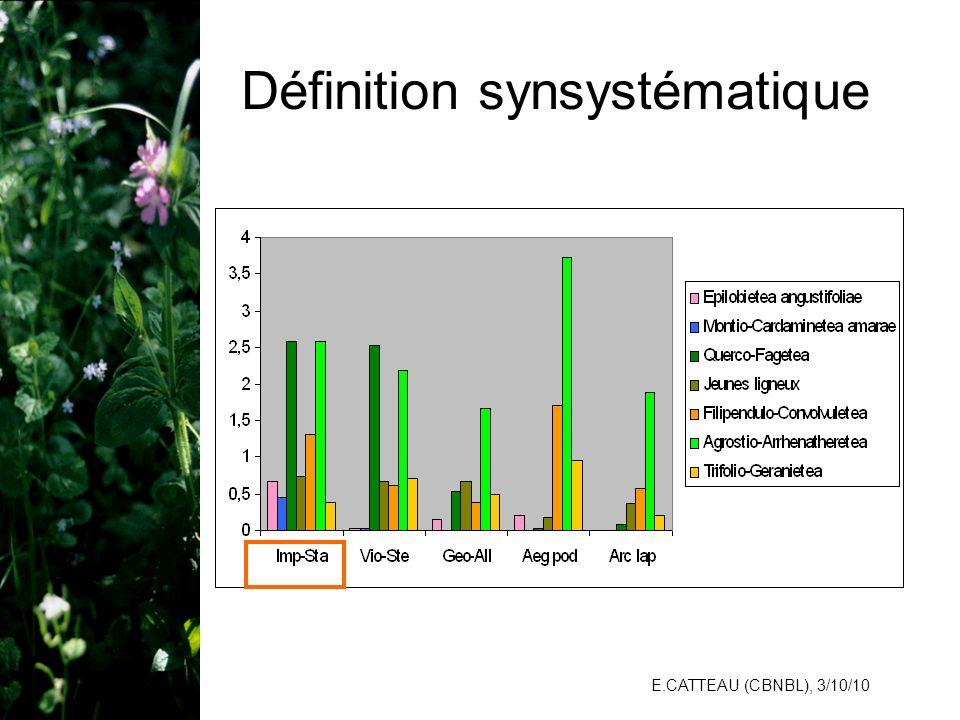 E.CATTEAU (CBNBL), 3/10/10 Définition synsystématique