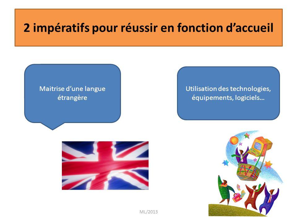 ML/2013 2 impératifs pour réussir en fonction daccueil Maitrise dune langue étrangère Utilisation des technologies, équipements, logiciels…