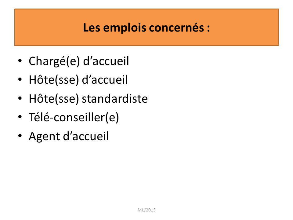 Chargé(e) daccueil Hôte(sse) daccueil Hôte(sse) standardiste Télé-conseiller(e) Agent daccueil ML/2013 Les emplois concernés :