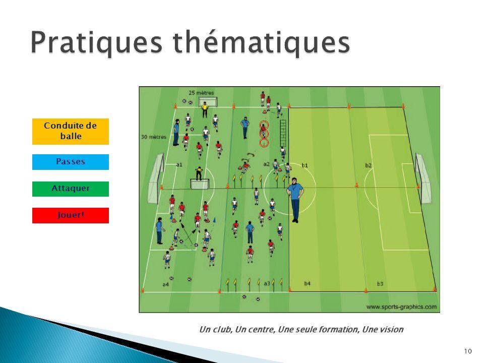 10 Un club, Un centre, Une seule formation, Une vision Conduite de balle Passes Attaquer Jouer!
