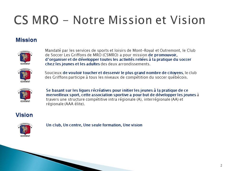 Mandaté par les services de sports et loisirs de Mont-Royal et Outremont, le Club de Soccer Les Griffons de MRO (CSMRO) a pour mission de promouvoir,