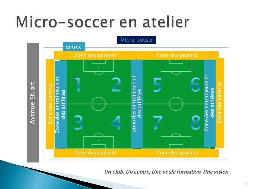 9 Un club, Un centre, Une seule formation, Une vision Avenue Stuart Zone des entraineurs et des athlètes Zone des parents Entrée Zone des entraineurs