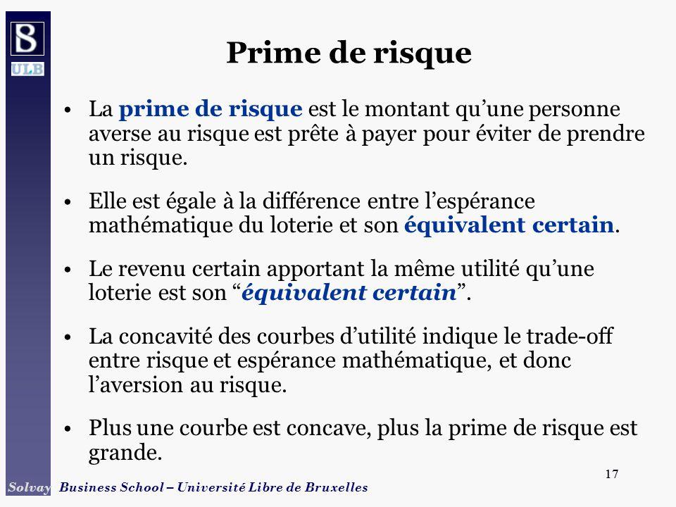 17 Solvay Business School – Université Libre de Bruxelles 17 Prime de risque La prime de risque est le montant quune personne averse au risque est prê