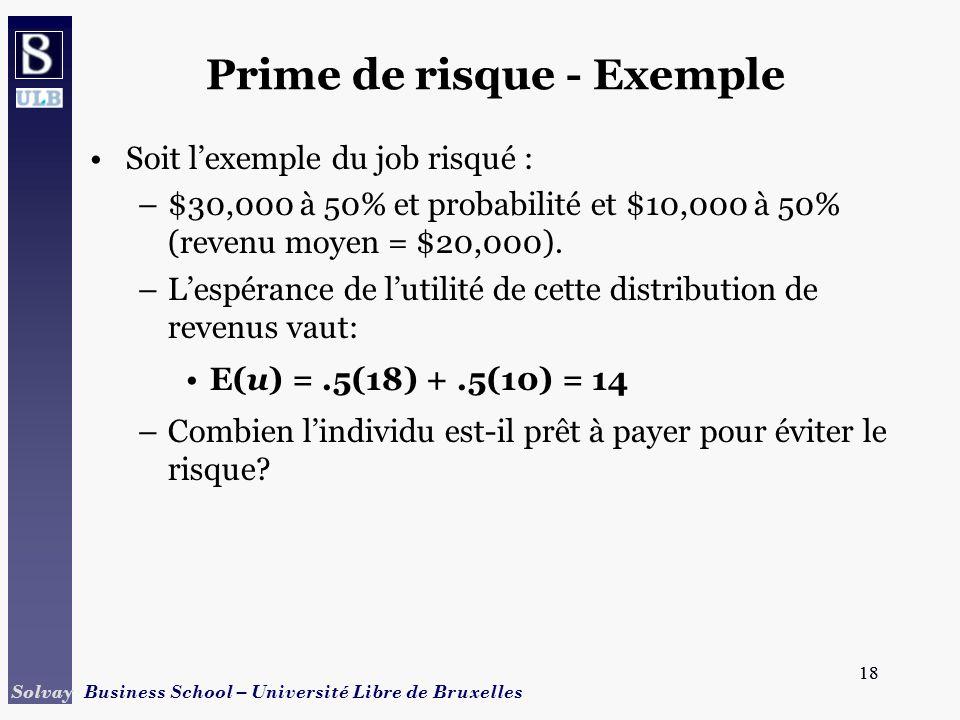 18 Solvay Business School – Université Libre de Bruxelles 18 Prime de risque - Exemple Soit lexemple du job risqué : –$30,000 à 50% et probabilité et