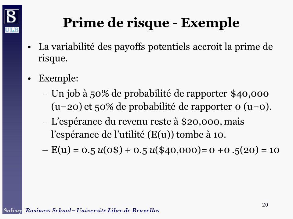20 Solvay Business School – Université Libre de Bruxelles 20 Prime de risque - Exemple La variabilité des payoffs potentiels accroit la prime de risqu