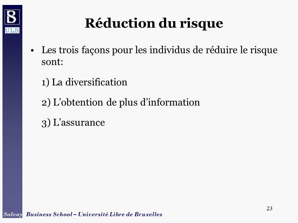 23 Solvay Business School – Université Libre de Bruxelles 23 Réduction du risque Les trois façons pour les individus de réduire le risque sont: 1) La