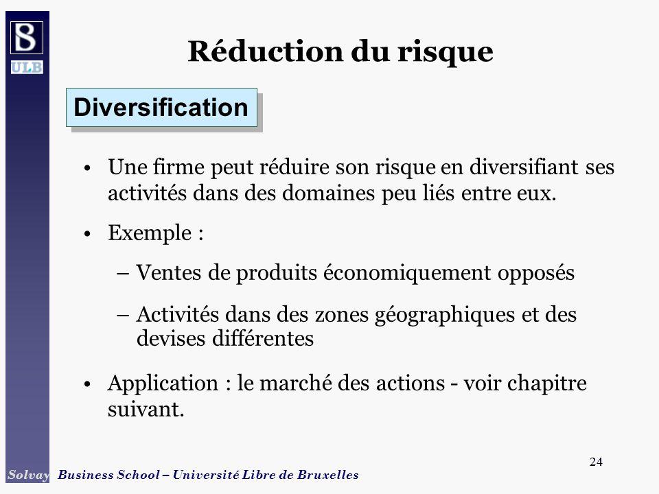 24 Solvay Business School – Université Libre de Bruxelles 24 Réduction du risque Une firme peut réduire son risque en diversifiant ses activités dans