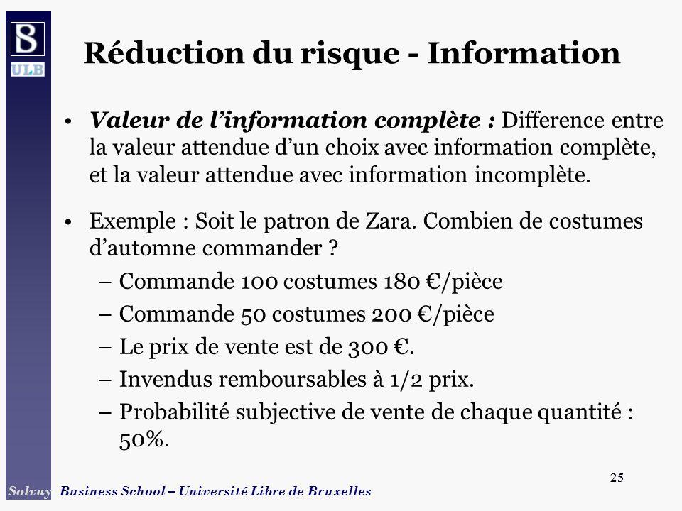 25 Solvay Business School – Université Libre de Bruxelles 25 Réduction du risque - Information Valeur de linformation complète : Difference entre la v