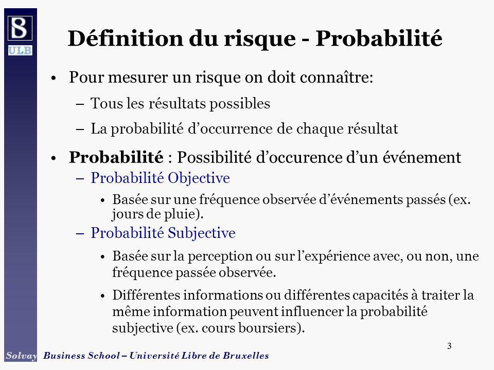 3 Solvay Business School – Université Libre de Bruxelles 3 Définition du risque - Probabilité Pour mesurer un risque on doit connaître: –Tous les résu