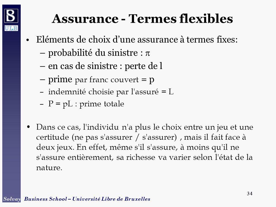 34 Solvay Business School – Université Libre de Bruxelles 34 Assurance - Termes flexibles Eléments de choix dune assurance à termes fixes: –probabilit