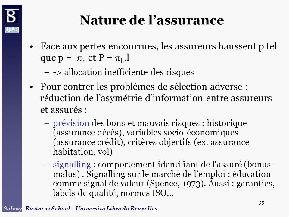 39 Solvay Business School – Université Libre de Bruxelles 39 Nature de lassurance Face aux pertes encourrues, les assureurs haussent p tel que p = h e