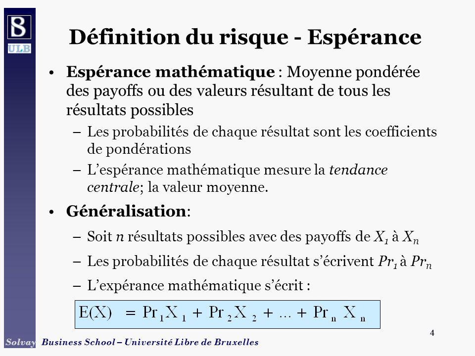 5 Solvay Business School – Université Libre de Bruxelles 5 Déviation : Difference entre le payoff attendu (la moyenne) et le payoff observé Ecart-type : Racine carrée des carrés des déviations des payoffs associés à chaque résultat, par rapport à la moyenne.