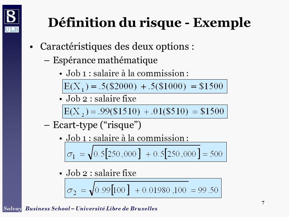 18 Solvay Business School – Université Libre de Bruxelles 18 Prime de risque - Exemple Soit lexemple du job risqué : –$30,000 à 50% et probabilité et $10,000 à 50% (revenu moyen = $20,000).