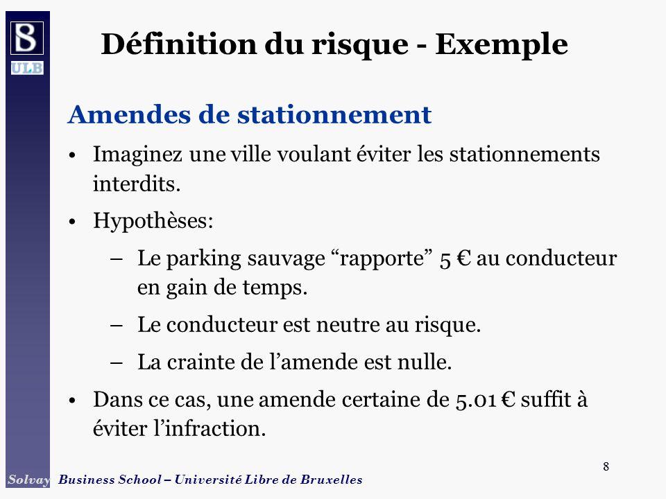 9 Solvay Business School – Université Libre de Bruxelles 9 Amendes de stationnement Accroître lamende peut réduire le coût de la prévention.