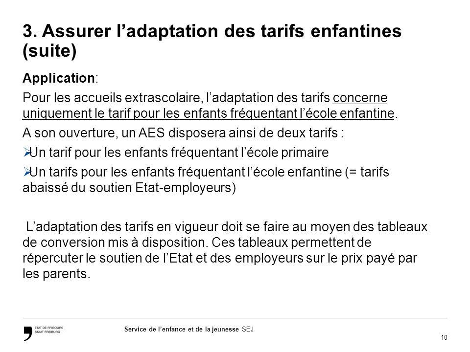 10 Service de lenfance et de la jeunesse SEJ 3. Assurer ladaptation des tarifs enfantines (suite) Application: Pour les accueils extrascolaire, ladapt