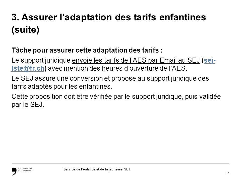 11 Service de lenfance et de la jeunesse SEJ 3. Assurer ladaptation des tarifs enfantines (suite) Tâche pour assurer cette adaptation des tarifs : Le