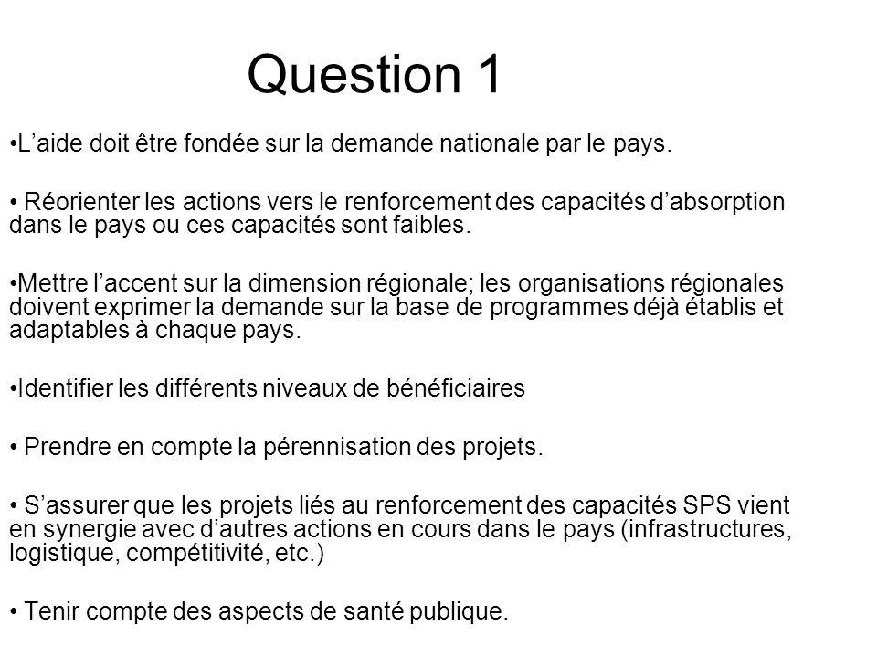 Question 1 Laide doit être fondée sur la demande nationale par le pays.