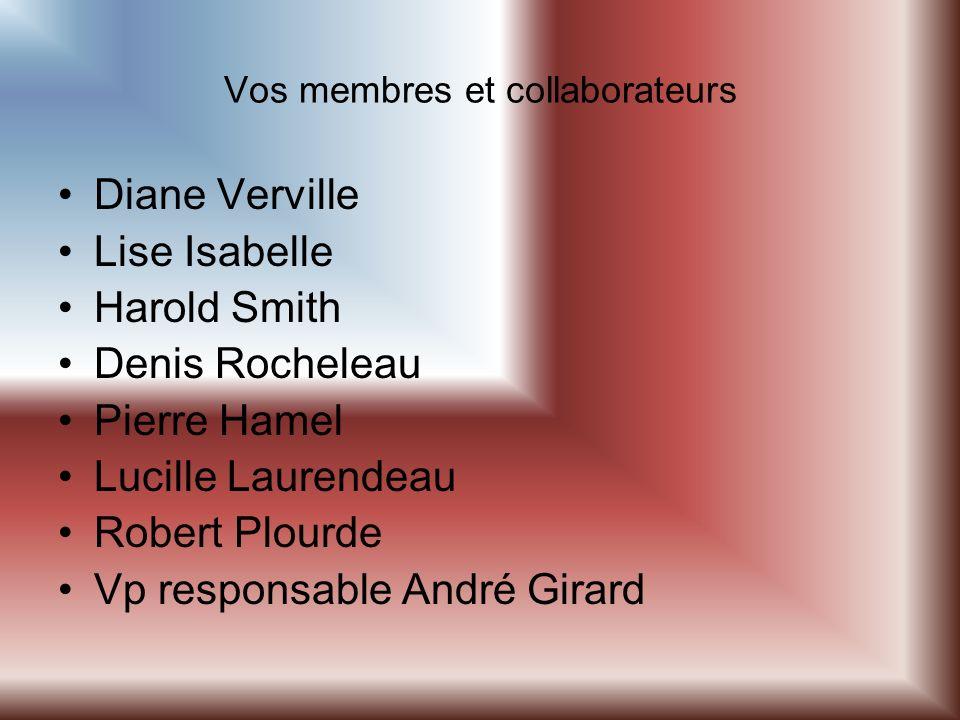 Vos membres et collaborateurs Diane Verville Lise Isabelle Harold Smith Denis Rocheleau Pierre Hamel Lucille Laurendeau Robert Plourde Vp responsable André Girard