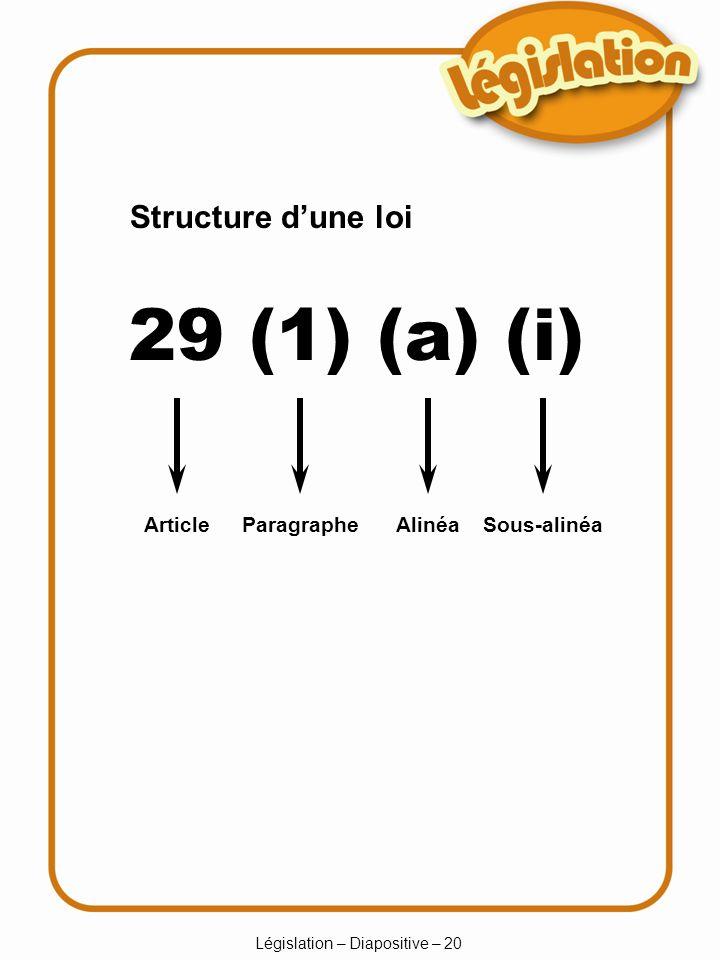 Législation – Diapositive – 20 Structure dune loi 29 (1) (a) (i) ParagrapheAlinéaSous-alinéaArticle