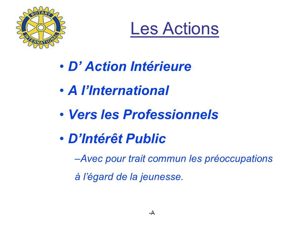 -A Les Actions D Action Intérieure A lInternational Vers les Professionnels DIntérêt Public –A–Avec pour trait commun les préoccupations à légard de la jeunesse.
