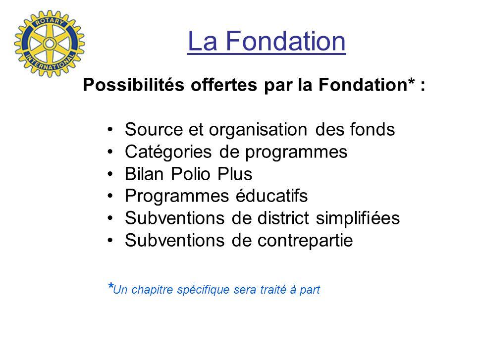 La Fondation Possibilités offertes par la Fondation* : Source et organisation des fonds Catégories de programmes Bilan Polio Plus Programmes éducatifs Subventions de district simplifiées Subventions de contrepartie * Un chapitre spécifique sera traité à part