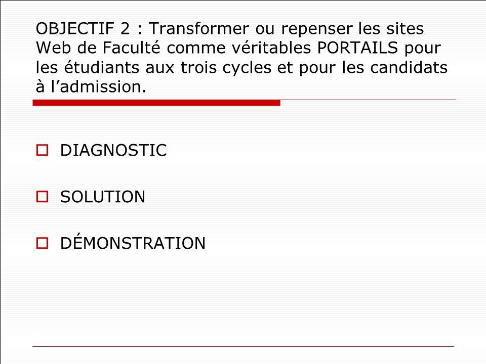 OBJECTIF 2 : Transformer ou repenser les sites Web de Faculté comme véritables PORTAILS pour les étudiants aux trois cycles et pour les candidats à ladmission.