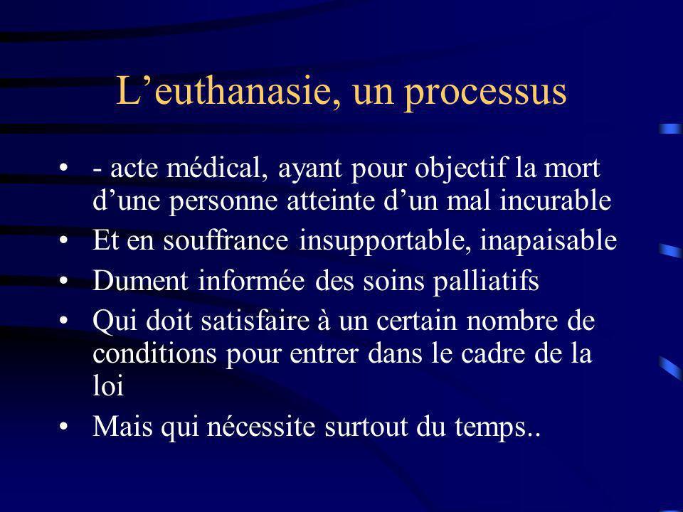 Leuthanasie, un processus - acte médical, ayant pour objectif la mort dune personne atteinte dun mal incurable Et en souffrance insupportable, inapais