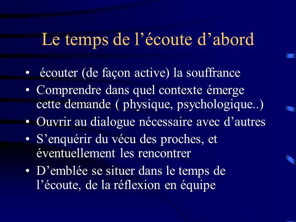 Le temps de lécoute dabord écouter (de façon active) la souffrance Comprendre dans quel contexte émerge cette demande ( physique, psychologique..) Ouv