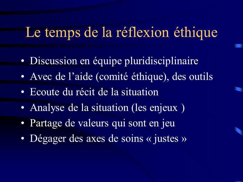 Le temps de la réflexion éthique Discussion en équipe pluridisciplinaire Avec de laide (comité éthique), des outils Ecoute du récit de la situation An